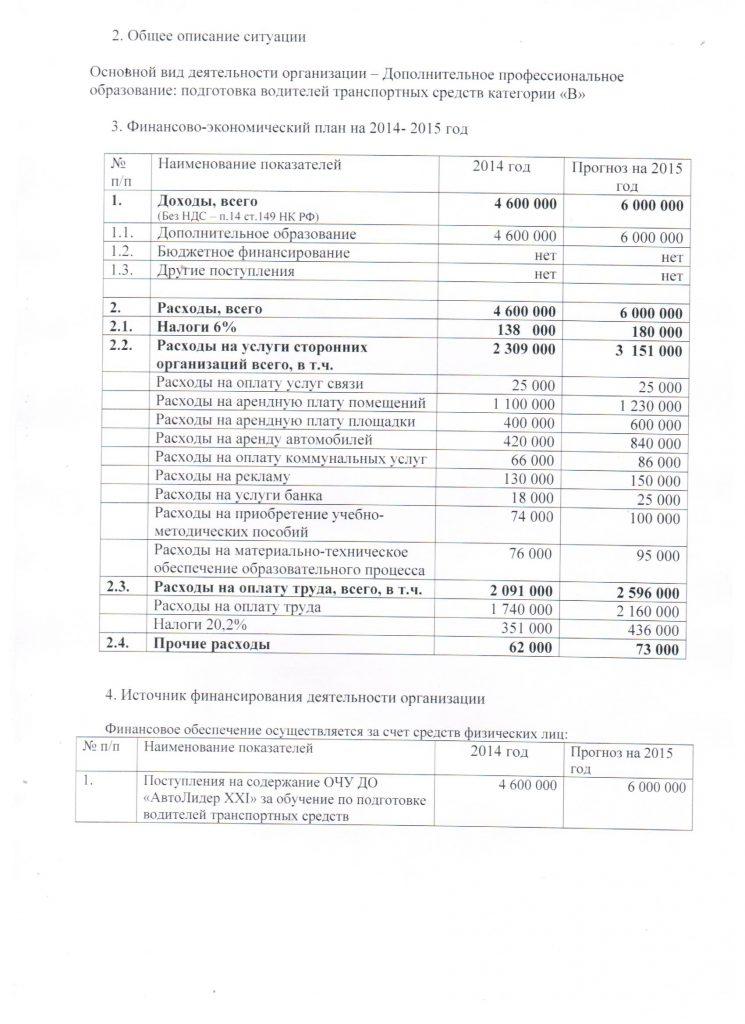 plan fh2 745x1024 - Финансово-хозяйственная деятельность