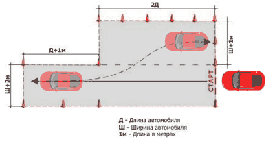 parkov - Полезные материалы